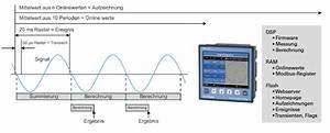 Stern Berechnen : messen berechnen speichern ringpuffer war gestern janitza ~ Themetempest.com Abrechnung