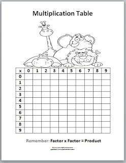 Best 25+ Multiplication Table Printable Ideas On Pinterest  Times Tables Practice