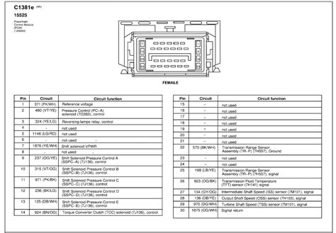 2006 Ford Duty Pcm Wiring Diagram pcm pinout diagram needed 2006 ford truck enthusiasts forums