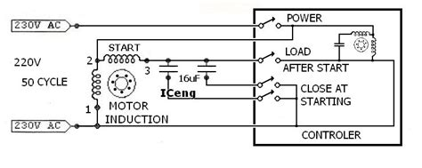 whirlpool washing machine motor wiring diagram somurichcom