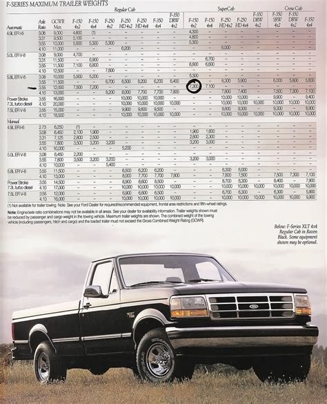ford  brochure     ford price