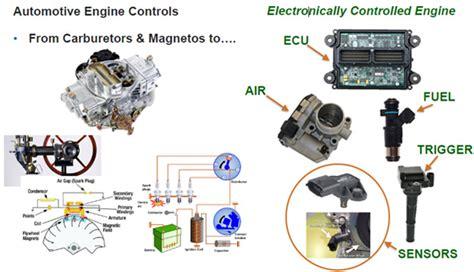 Automotive Ecu Journey From Mechanical Electronics