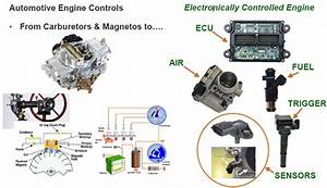 Automotive Ecu