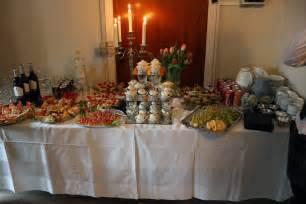 Small Budget Wedding Reception Ideas