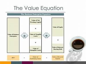 Enterprise Value Berechnen : the value equation 35 the business enterprise equation value of business enterprise value ~ Themetempest.com Abrechnung