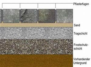 Terrasse Pflastern Unterbau : pflastersteine verfugen selbst gemacht pflaster verfugen und versiegeln ~ Whattoseeinmadrid.com Haus und Dekorationen