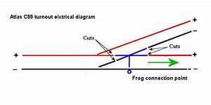 Wiring Atlas Code 55 Wyes - Dcc