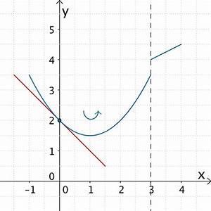 Abi Durchschnitt Berechnen : 97 best mathematik abitur bayern 2016 images on pinterest abitur bayern geometrie und mathe abi ~ Themetempest.com Abrechnung