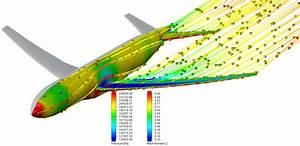 FloEFD for simulation of external aerodynamics - Mentor ...