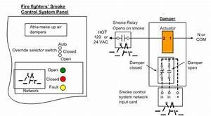 Modulating Control Of Fire  U0026 Smoke Dampers In Smoke Control