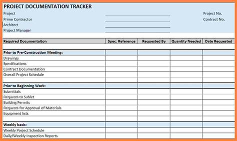 construction site inspection report template progress