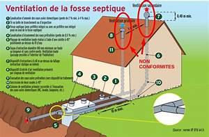 Extracteur Fosse Septique : odeur fosse septique dans la maison evtod ~ Premium-room.com Idées de Décoration