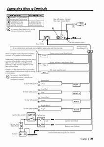 Kenwood Kdc 200u Wiring Diagram - Tryit