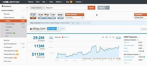 Discover The Ultimate Seo Plugin Raise Rankings