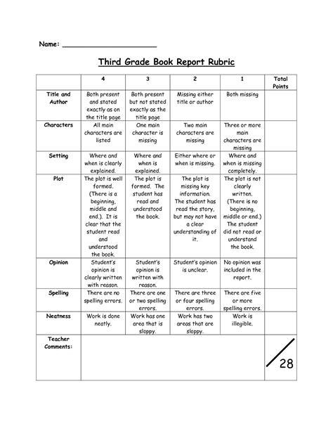 Third Grade Book Report Rubric Name | Classroom | Third