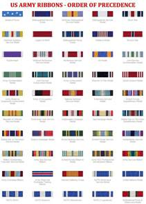 usaf air force army navy marines military ribbons chart