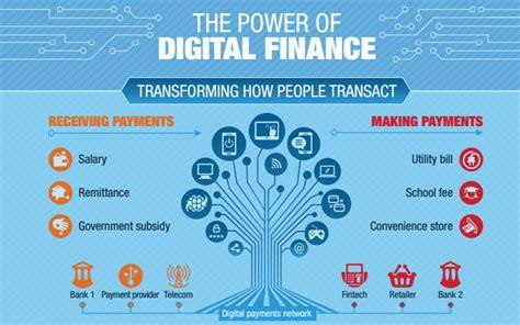 financial platform digital technologies and fintechs to drive financial