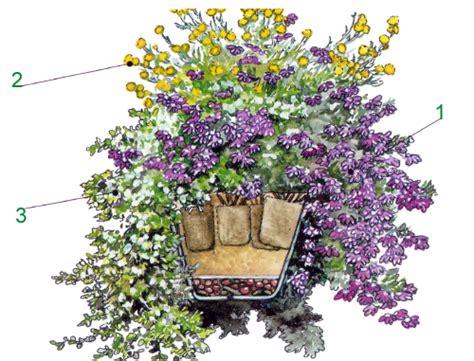 Hängepflanzen Balkon Mehrjährig by H 228 Ngepflanzen In Der Blumenel Pflanzanleitung