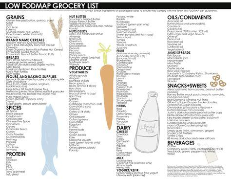 fodmap food list ideas  pinterest fodmap