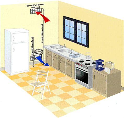 electrovanne gaz cuisine normes aérations et ventilations obligatoires pour le gaz