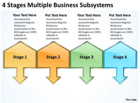 business cycle diagram  stages multiple subsystems