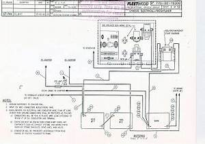wiring diagram for motorhome get free image about wiring With plans on wheels besides ford f53 motorhome chassis wiring diagram