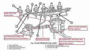 Diagram  6 7 Powerstroke Exhaust Diagram Full Version Hd