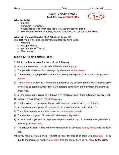 Worksheet Periodic Table Basics Worksheet Answers Worksheet Fun Worksheet Study Site