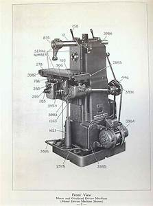 Brown  U0026 Sharpe No  Oy Plain Horizontal Milling Machine