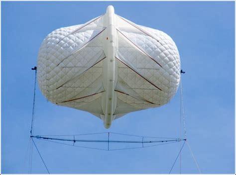Воздушный ротор фергюсона . практическая гидромеханика