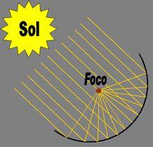 cocina solar wikipedia la enciclopedia libre
