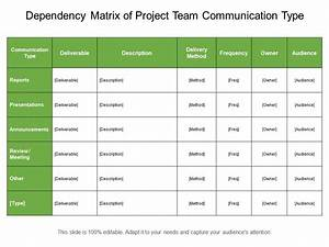 Dependency Matrix Of Project Team Communication Type