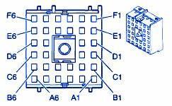 2002 Chevy Pickup Wiring Diagram : chevy s10 2002 under dash fuse box block circuit breaker ~ A.2002-acura-tl-radio.info Haus und Dekorationen