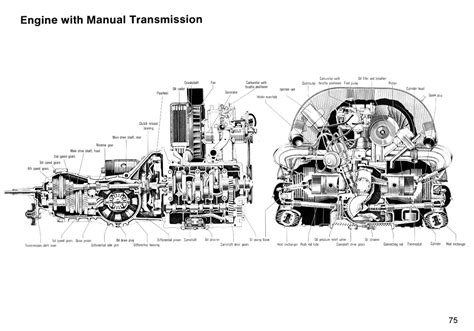 Diagram Of 1972 Vw Bug Engine by Thesamba Beetle Late Model 1968 Up View