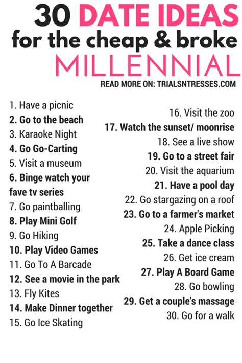 30 Date Ideas For The Cheap & Broke Millennial  Trials N. Living Room Ideas Green And Brown. Kitchen Tea Quiz Ideas. Kitchen Ideas Green Paint. Proposal Ideas Research Paper. Camping Breakfast Ideas Grill. Closet Name Ideas. Valentines Ideas Liverpool. Bathroom Cabinets Update Ideas
