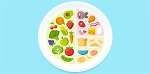 Crea Hábitos De Alimentación Saludables Lesbos