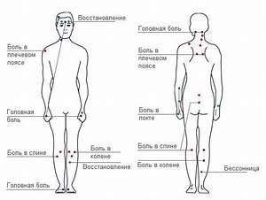 Настой из луковой шелухи от простатита