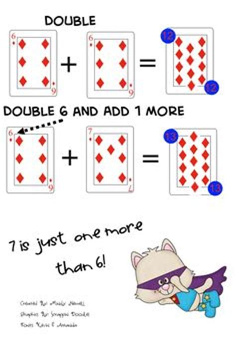 1000+ Images About Doubles Plus 1 On Pinterest  Doubles Facts, Facts And Smart Boards