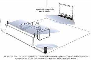 Vizio Sb4051 Sound Bar Review