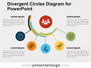 Divergent Circles Diagram For Powerpoint And Google Slides
