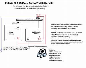 Polaris Rzr 2nd Battery Kit By Utv Stereo  U2013 Pro Utv Parts
