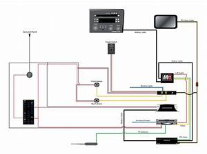 Gj Blogs  Itrip Wiring Diagram