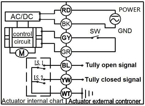electric valve motorized ball valve flow control valve electric valve actuator china taizhou
