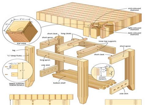 teds woodworking   discount bonuses teds