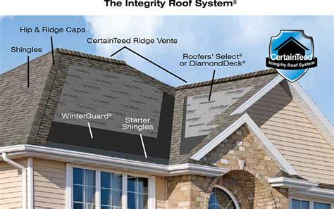 shingle roofing rain