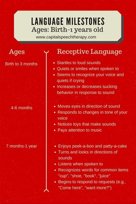 preschool language development milestones 356 best images about preschool on parents 644