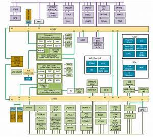 Openisa Vegaboard Combines Risc