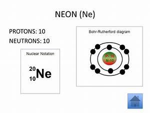 Neon Bohr Diagram
