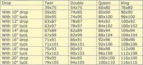 size quilt measurements tip quilt sizes moonlight quilters