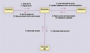 Payroll Management  Payroll Management Uml Diagrams